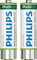 PHILIPS Zubehör für Diktiergeräte/ LFH153für 388, 488 Inh. 2