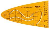 Aristo Zeichenschablone Einheitsparabel Y