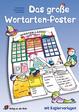Wortarten - Lernposter