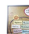 Legamaster Moderationspapier
